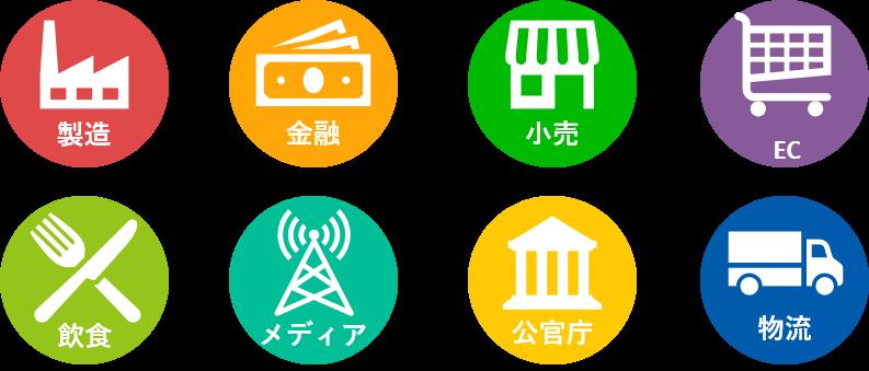 業界マップ
